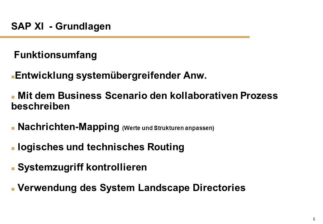 SAP XI - Grundlagen Funktionsumfang. Entwicklung systemübergreifender Anw. Mit dem Business Scenario den kollaborativen Prozess beschreiben.