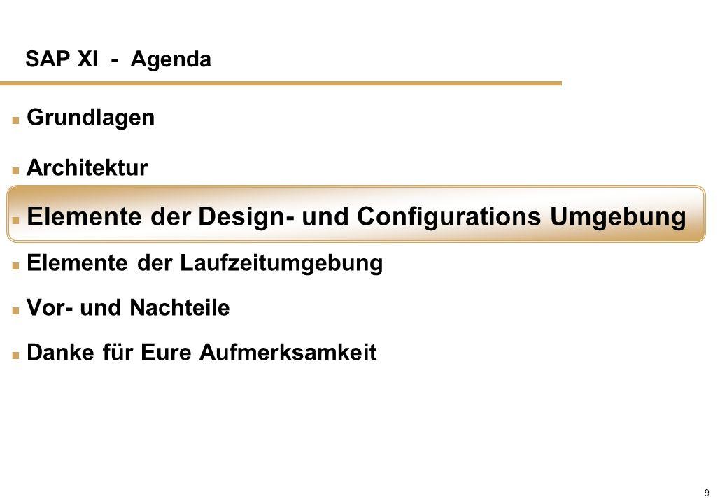 Elemente der Design- und Configurations Umgebung