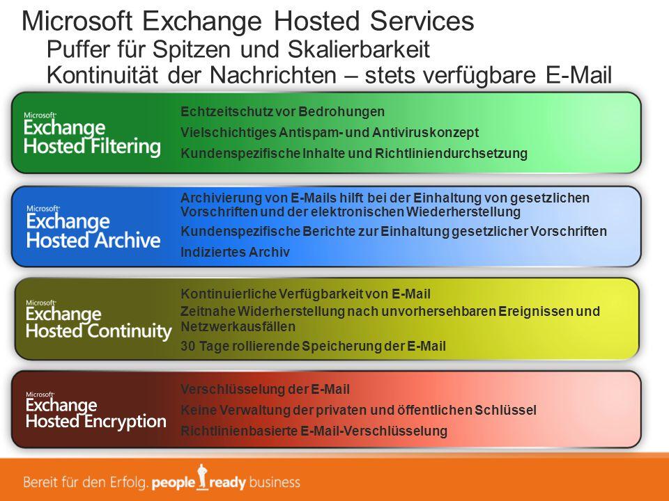 Microsoft Exchange Hosted Services Puffer für Spitzen und Skalierbarkeit Kontinuität der Nachrichten – stets verfügbare E-Mail