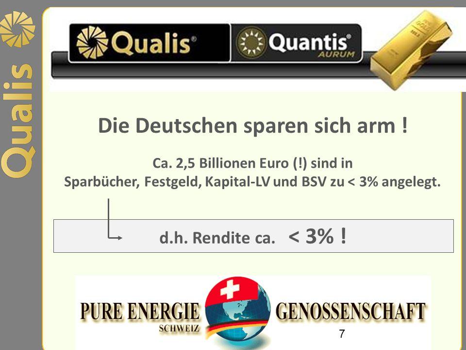 Die Deutschen sparen sich arm !