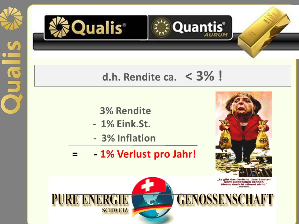 d.h. Rendite ca. < 3% ! = - 1% Verlust pro Jahr! 3% Rendite