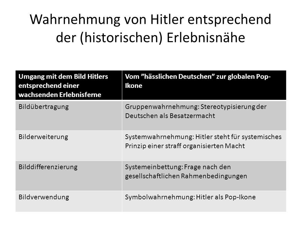 Wahrnehmung von Hitler entsprechend der (historischen) Erlebnisnähe