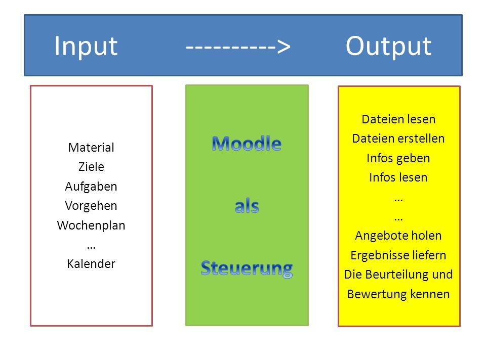 Input ----------> Output
