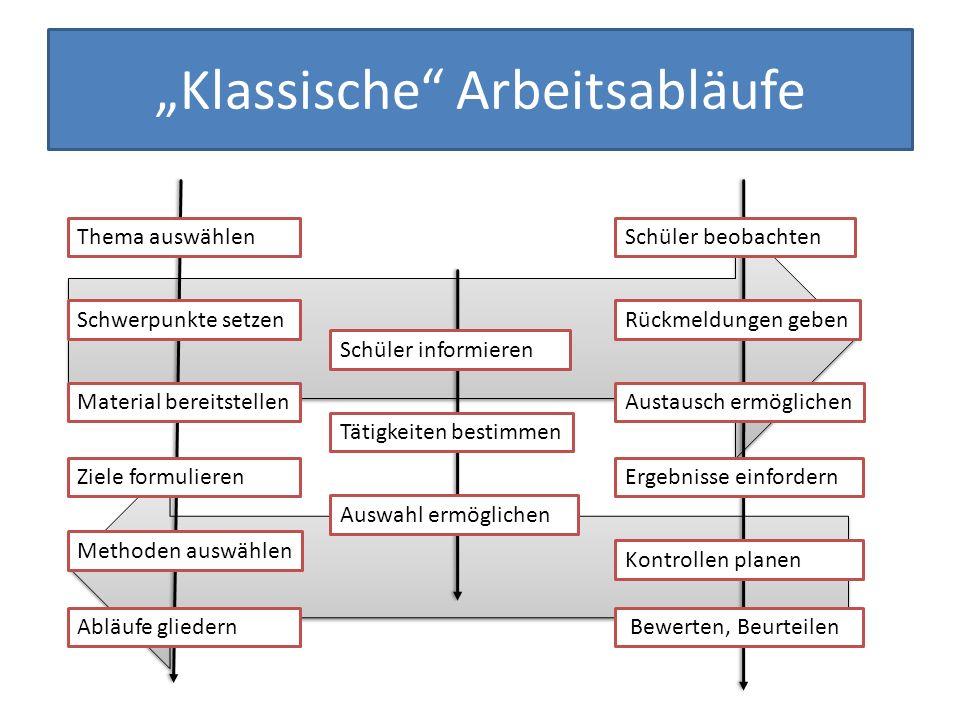 """Klassische Arbeitsabläufe"