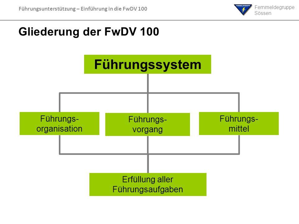 Führungssystem Gliederung der FwDV 100 Führungs- organisation