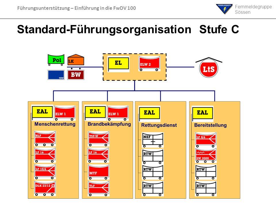 Standard-Führungsorganisation Stufe C