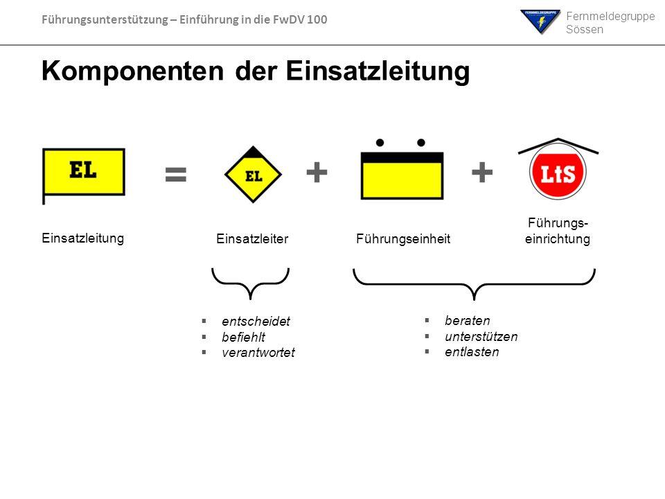 Komponenten der Einsatzleitung