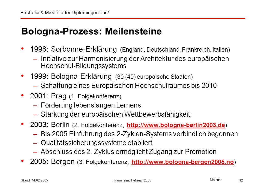 Bologna-Prozess: Meilensteine