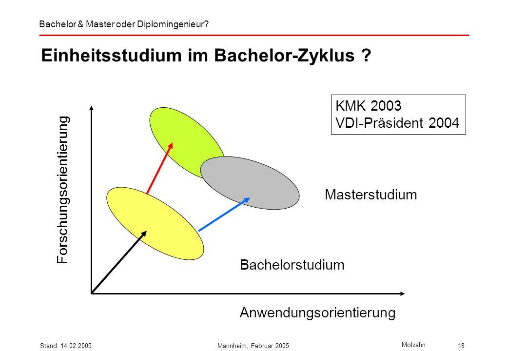 Einheitsstudium im Bachelor-Zyklus