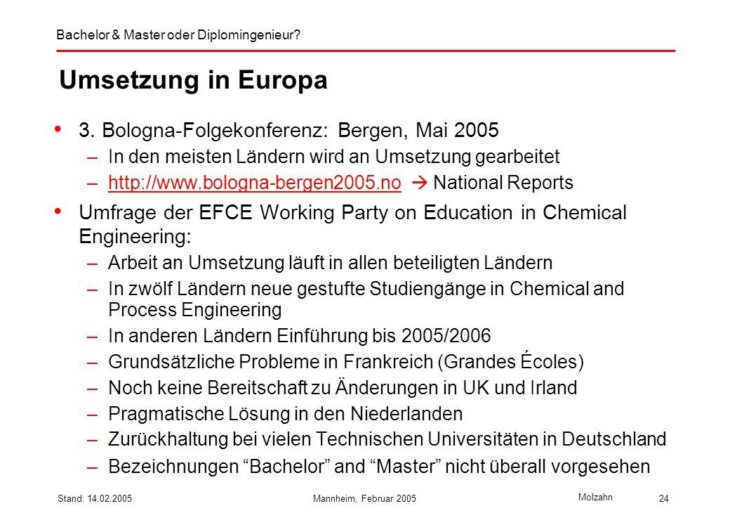 Umsetzung in Europa 3. Bologna-Folgekonferenz: Bergen, Mai 2005