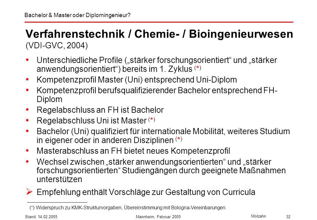 Verfahrenstechnik / Chemie- / Bioingenieurwesen (VDI-GVC, 2004)