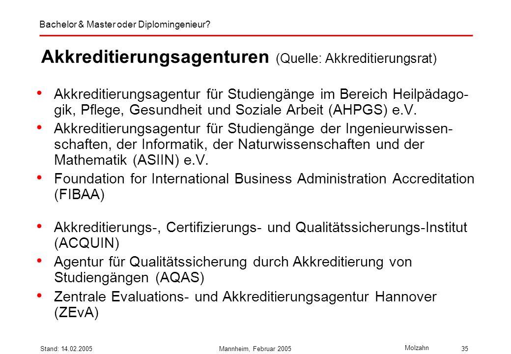 Akkreditierungsagenturen (Quelle: Akkreditierungsrat)