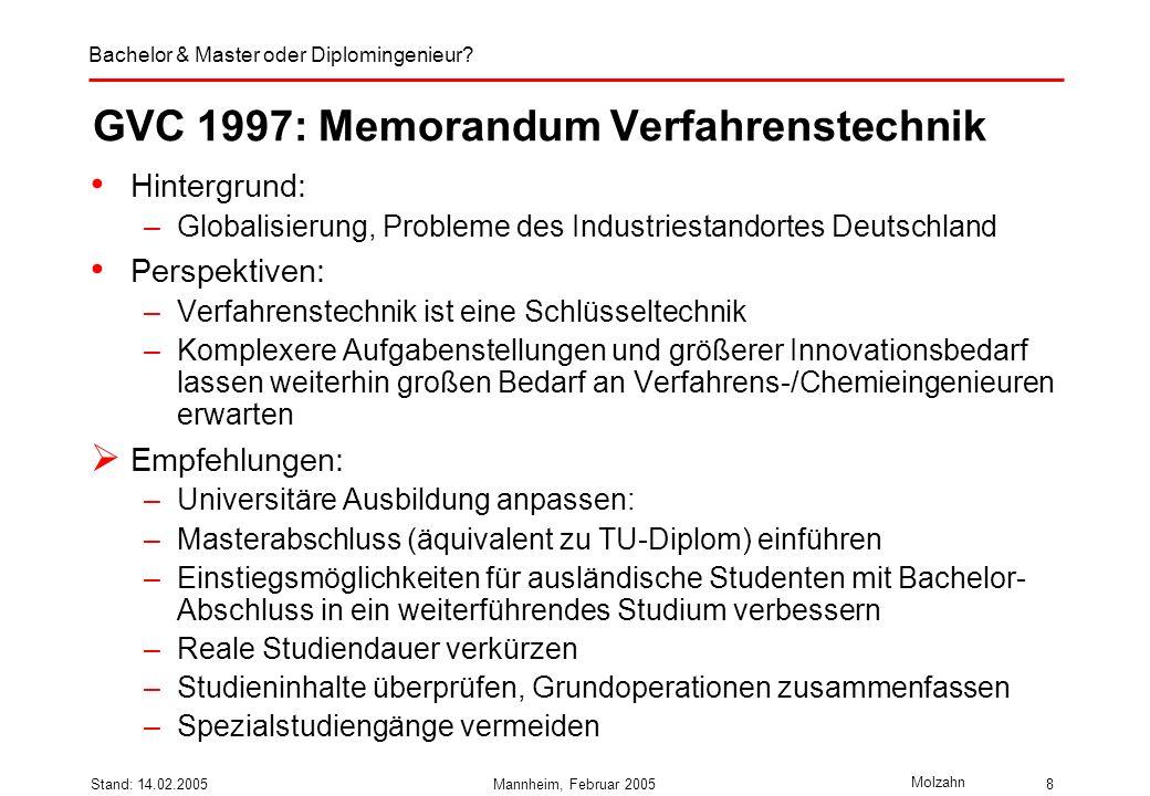 GVC 1997: Memorandum Verfahrenstechnik