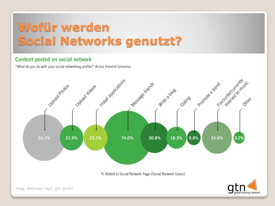 Wofür werden Social Networks genutzt