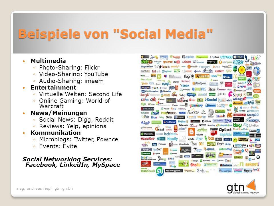 Beispiele von Social Media