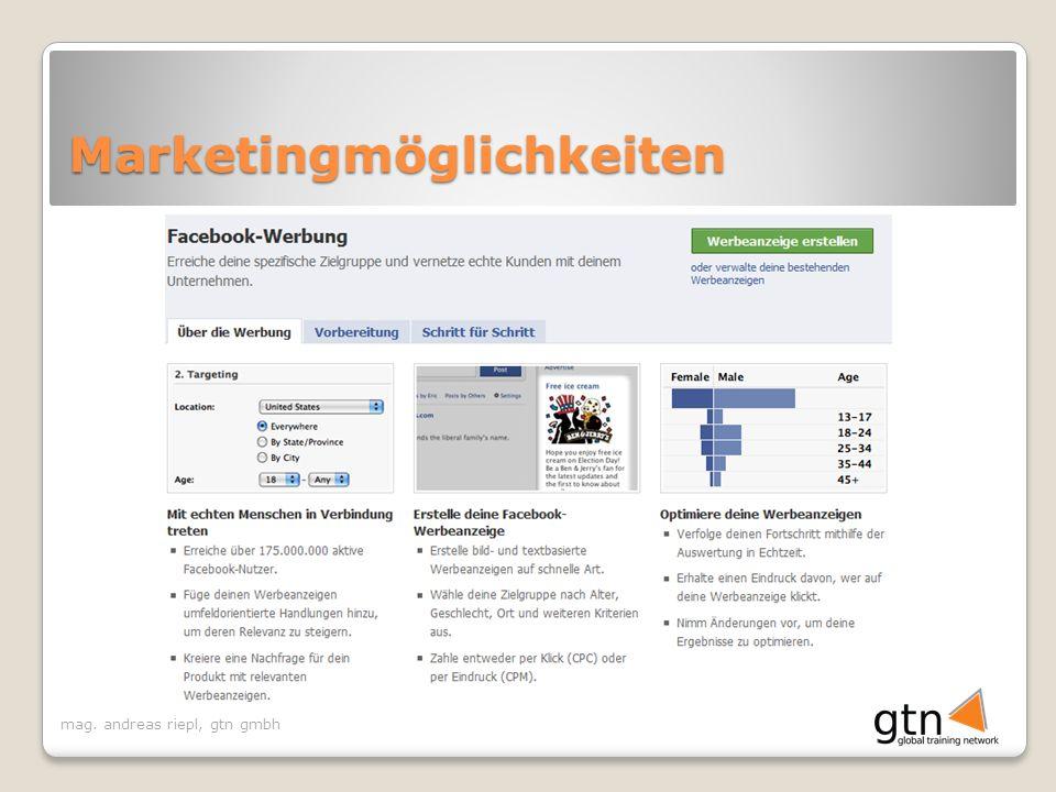 Marketingmöglichkeiten