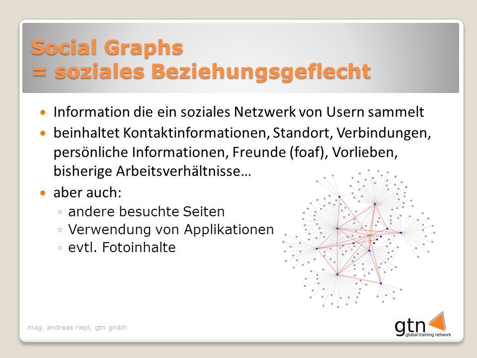 Social Graphs = soziales Beziehungsgeflecht