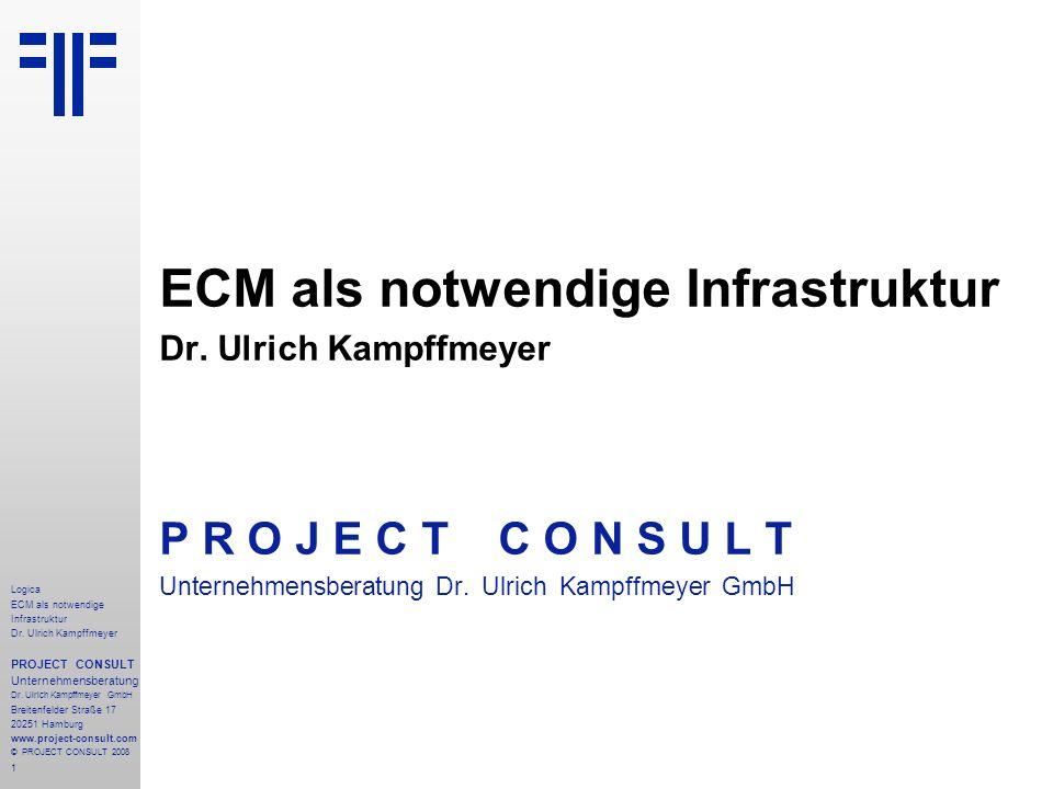 ECM als notwendige Infrastruktur