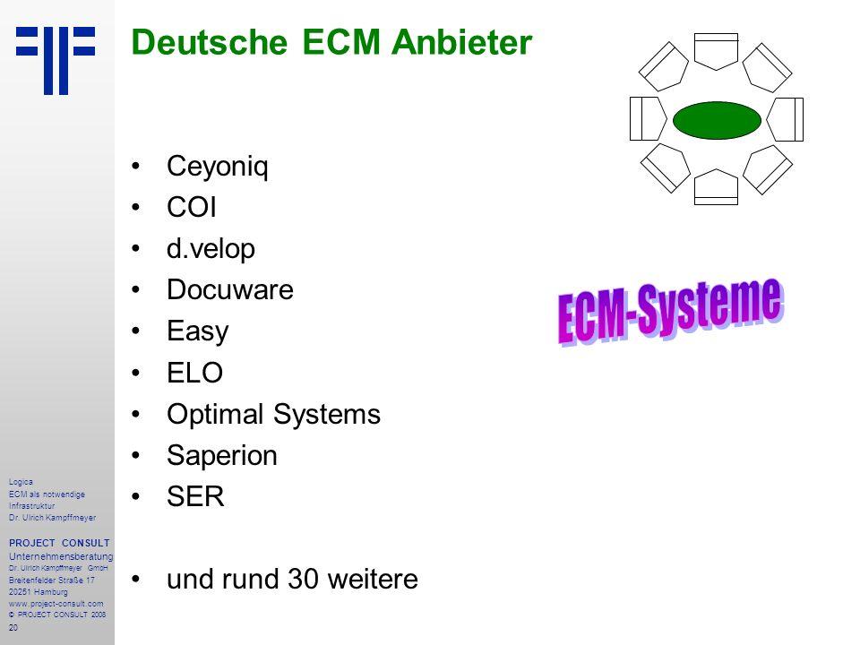 ECM-Systeme Deutsche ECM Anbieter Ceyoniq COI d.velop Docuware Easy