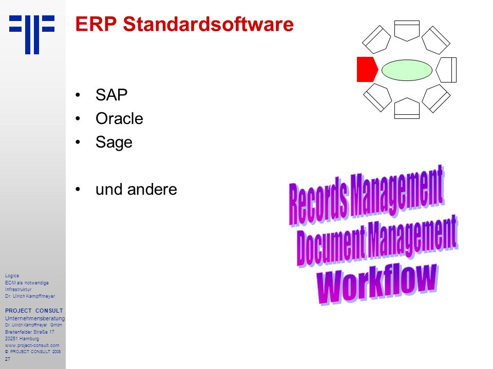 Records Management Document Management Workflow ERP Standardsoftware
