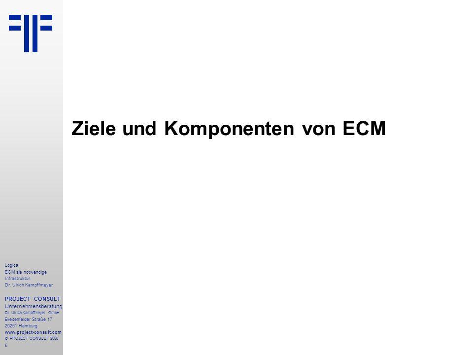 Ziele und Komponenten von ECM