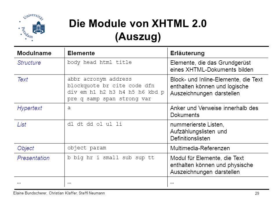 Die Module von XHTML 2.0 (Auszug)