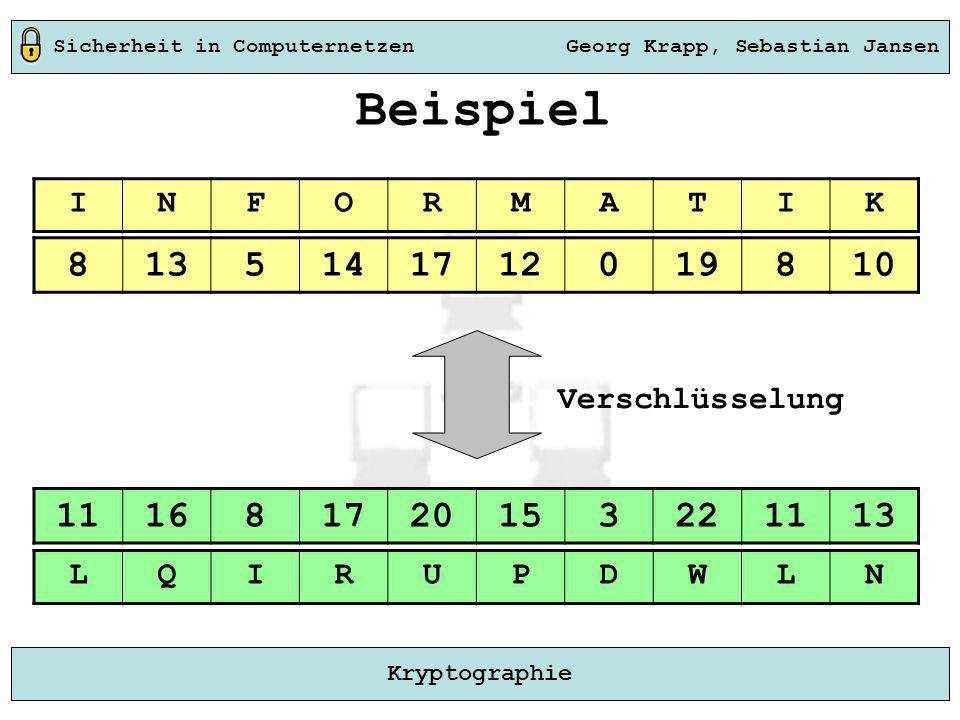 Beispiel I. N. F. O. R. M. A. T. K. 8. 13. 5. 14. 17. 12. 19. 10. Verschlüsselung.