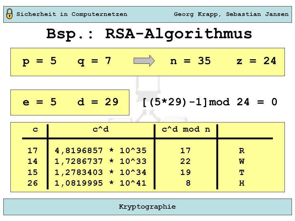 Bsp.: RSA-Algorithmus p = 5 q = 7 n = 35 z = 24