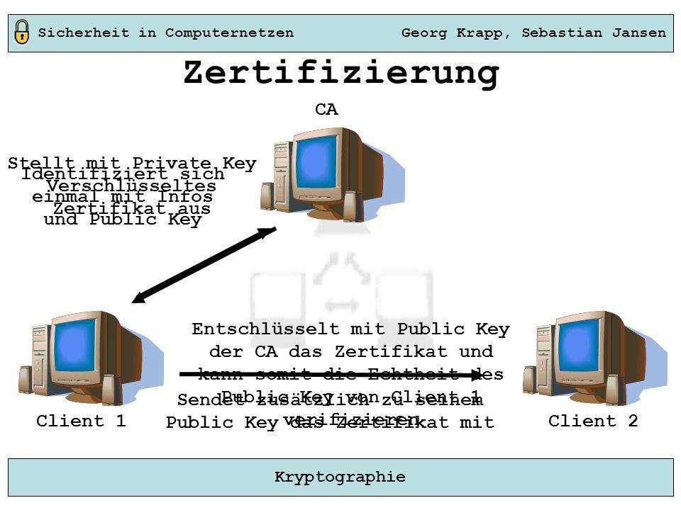 Zertifizierung CA Stellt mit Private Key Verschlüsseltes