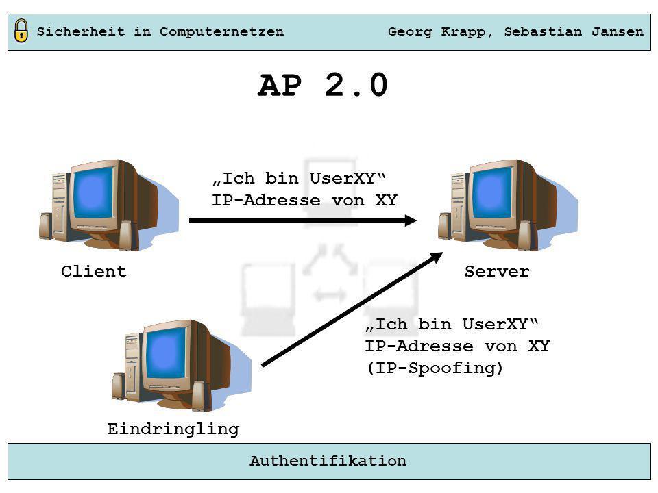 """AP 2.0 """"Ich bin UserXY IP-Adresse von XY Client Server"""