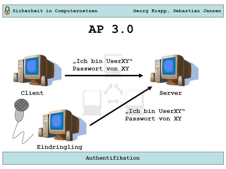 """AP 3.0 """"Ich bin UserXY Passwort von XY Client Server """"Ich bin UserXY"""