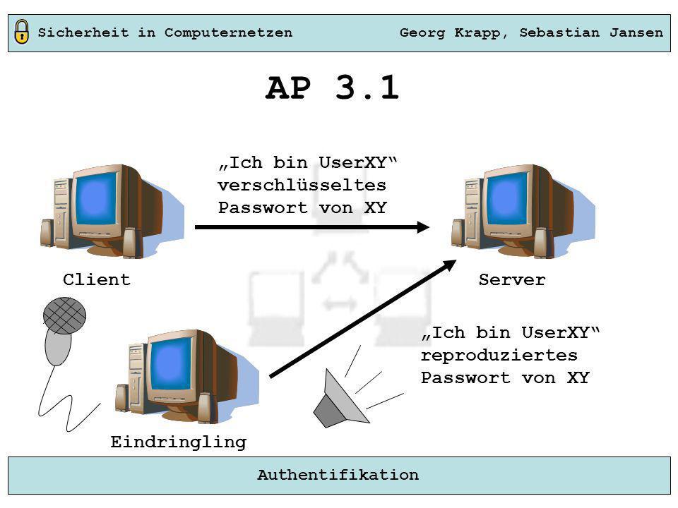 """AP 3.1 """"Ich bin UserXY verschlüsseltes Passwort von XY Client Server"""