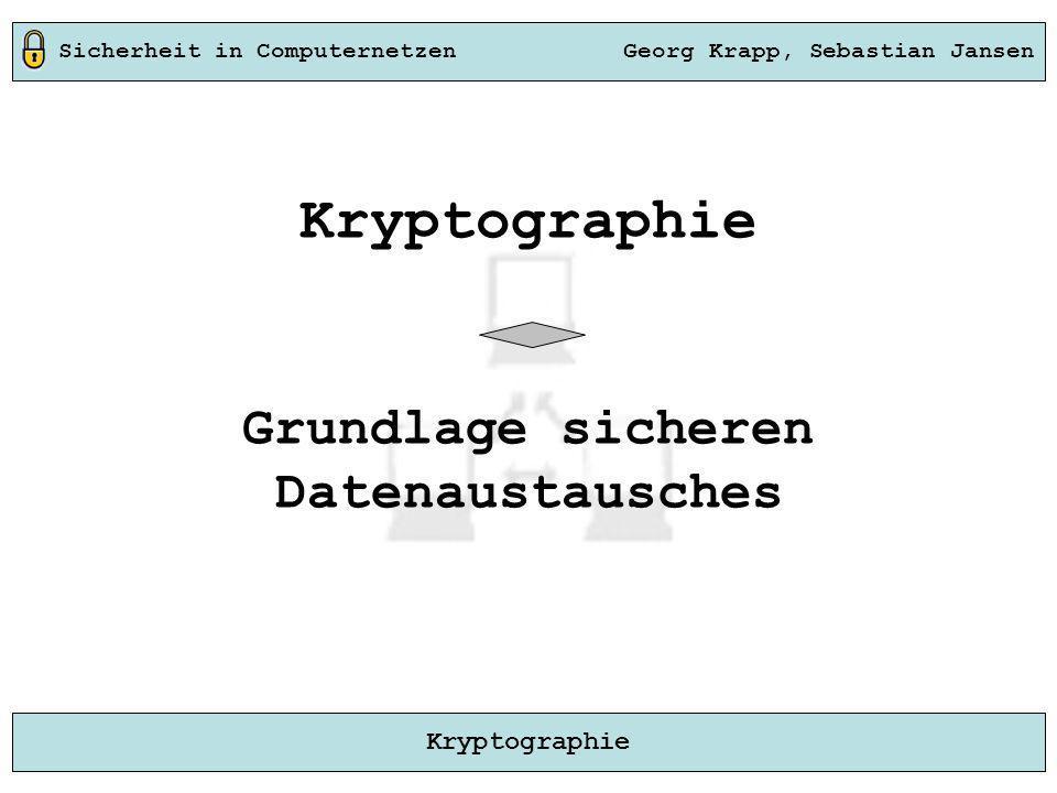 Kryptographie Grundlage sicheren Datenaustausches