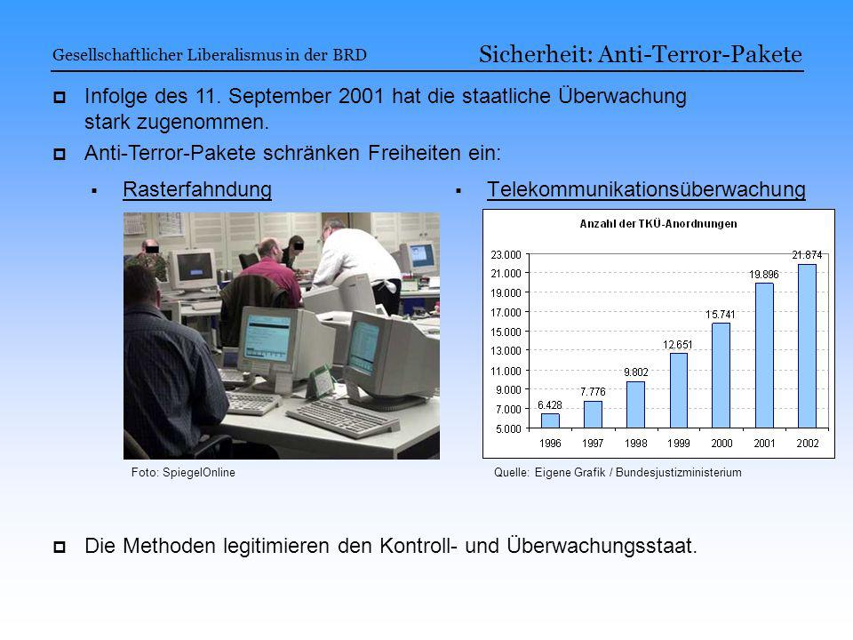 Sicherheit: Anti-Terror-Pakete