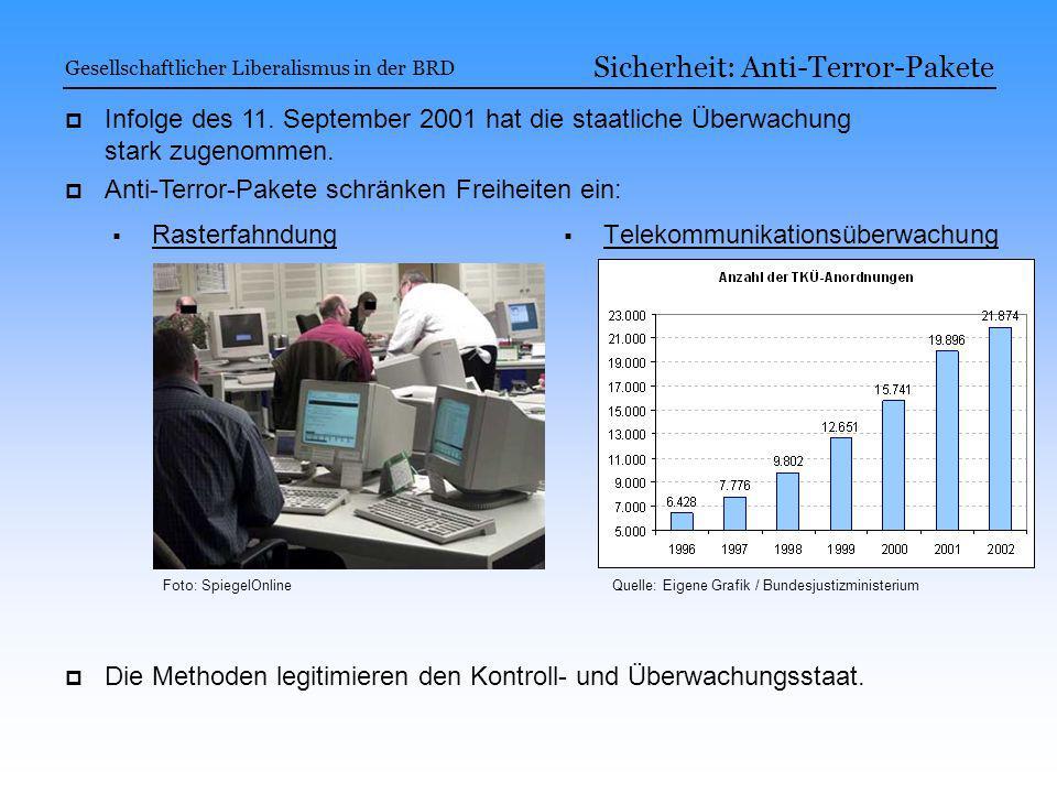 Sicherheit: Anti-Terror-Pakete