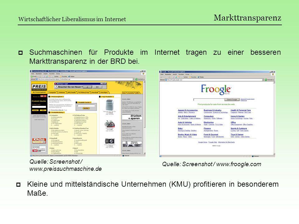 Markttransparenz Wirtschaftlicher Liberalismus im Internet.