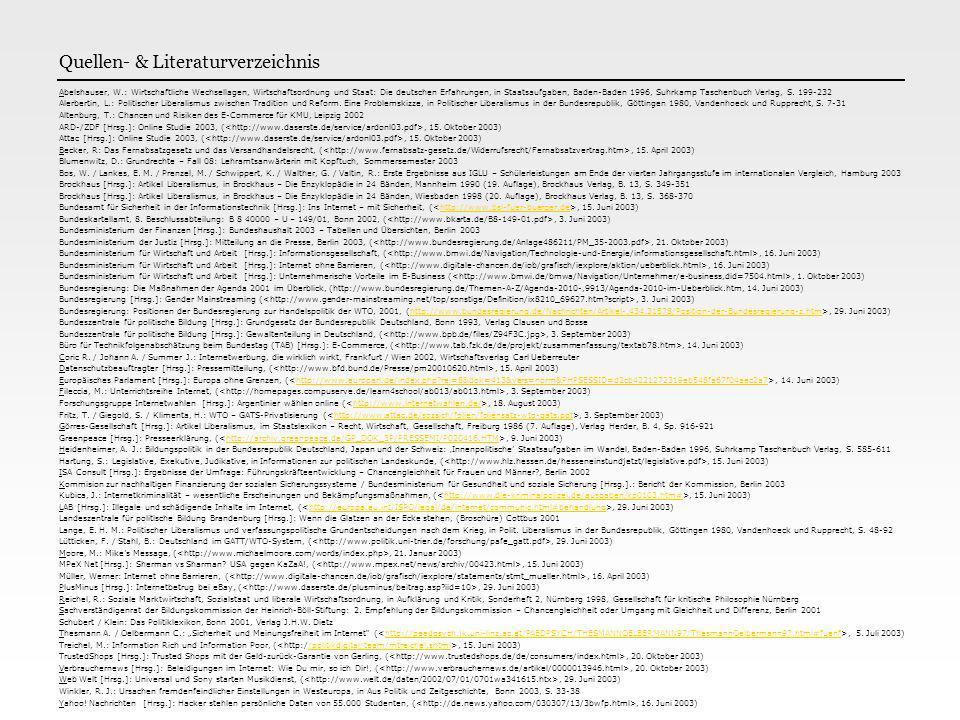 Quellen- & Literaturverzeichnis