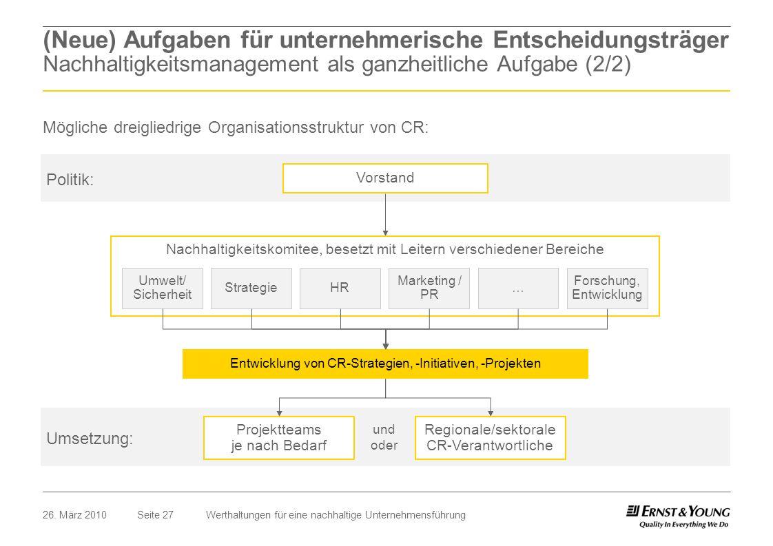 (Neue) Aufgaben für unternehmerische Entscheidungsträger Nachhaltigkeitsmanagement als ganzheitliche Aufgabe (2/2)