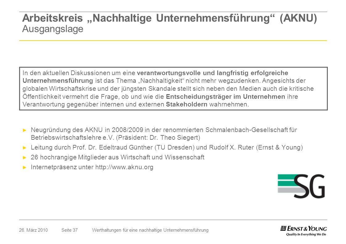 """Arbeitskreis """"Nachhaltige Unternehmensführung (AKNU) Ausgangslage"""