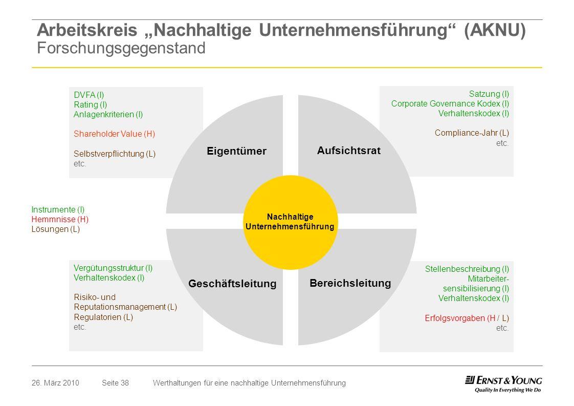 """Arbeitskreis """"Nachhaltige Unternehmensführung (AKNU) Forschungsgegenstand"""