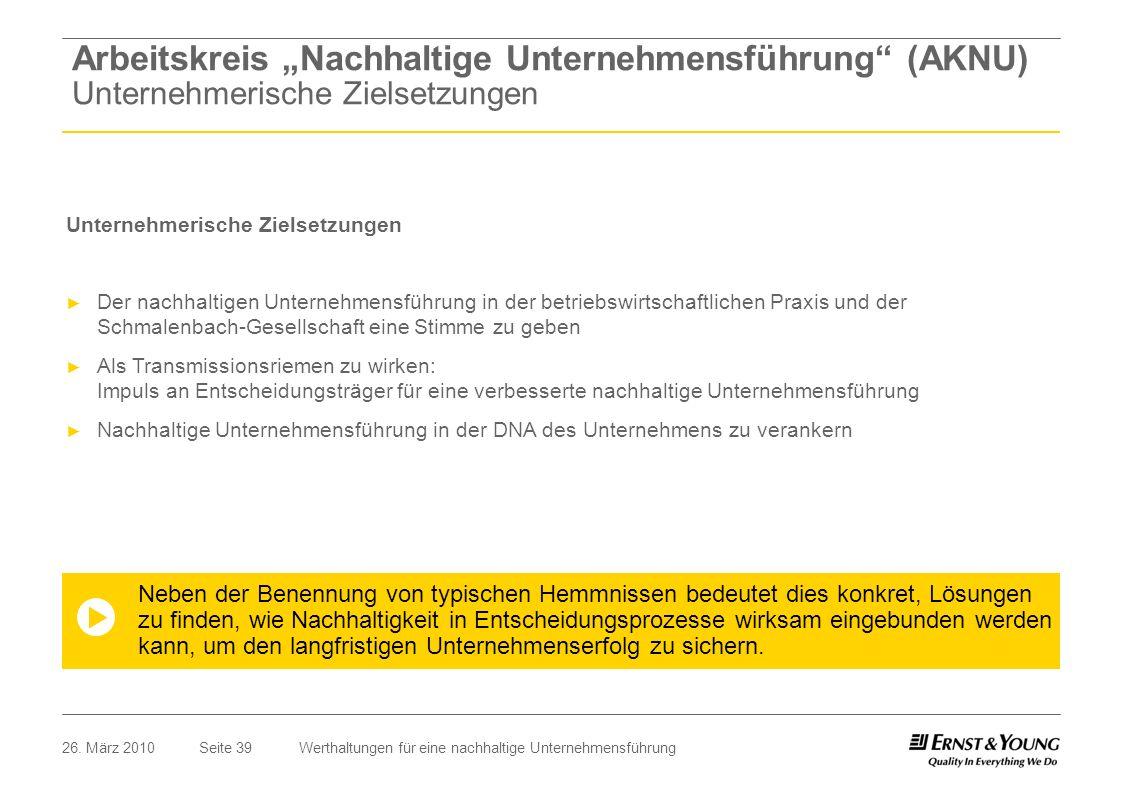 """Arbeitskreis """"Nachhaltige Unternehmensführung (AKNU)"""