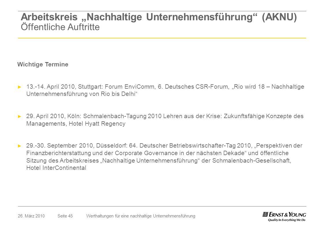 """Arbeitskreis """"Nachhaltige Unternehmensführung (AKNU) Öffentliche Auftritte"""