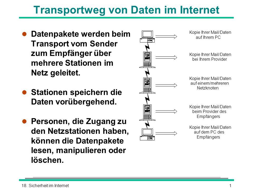Transportweg von Daten im Internet