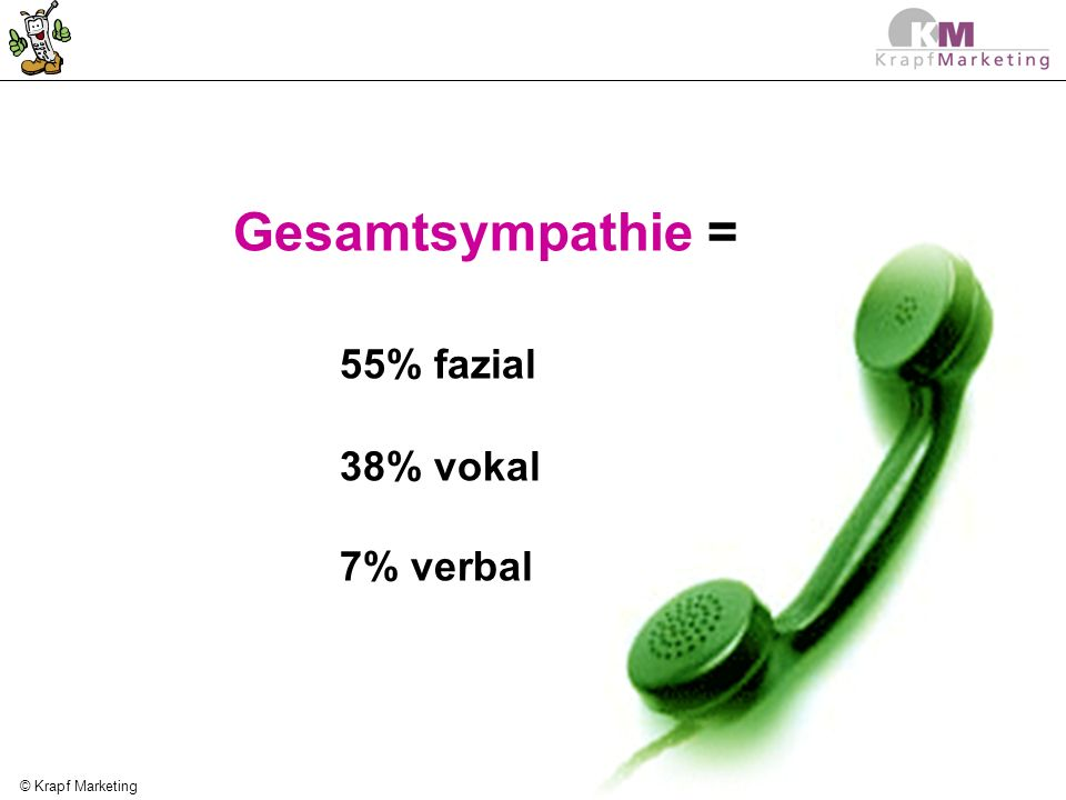 Gesamtsympathie = 55% fazial 38% vokal 7% verbal © Krapf Marketing
