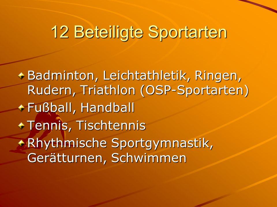 12 Beteiligte Sportarten