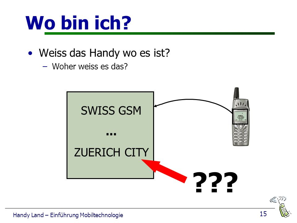 Wo bin ich SWISS GSM ... ZUERICH CITY Weiss das Handy wo es ist