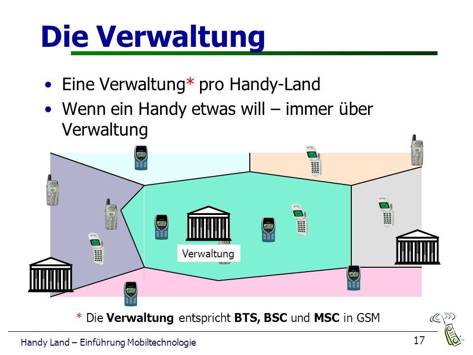 Die Verwaltung Eine Verwaltung* pro Handy-Land