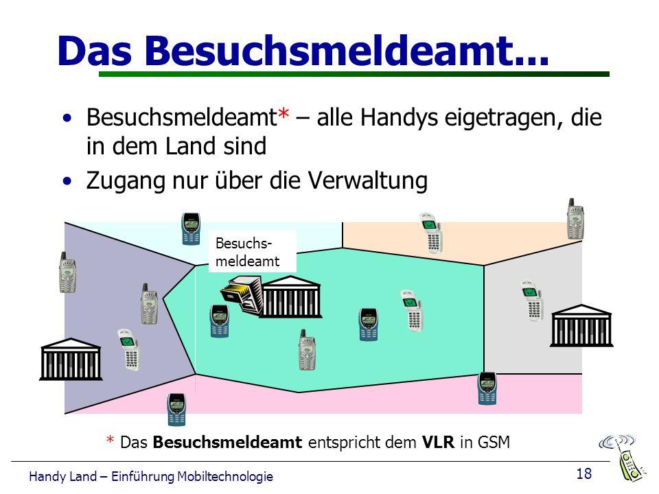 Das Besuchsmeldeamt... Besuchsmeldeamt* – alle Handys eigetragen, die in dem Land sind. Zugang nur über die Verwaltung.