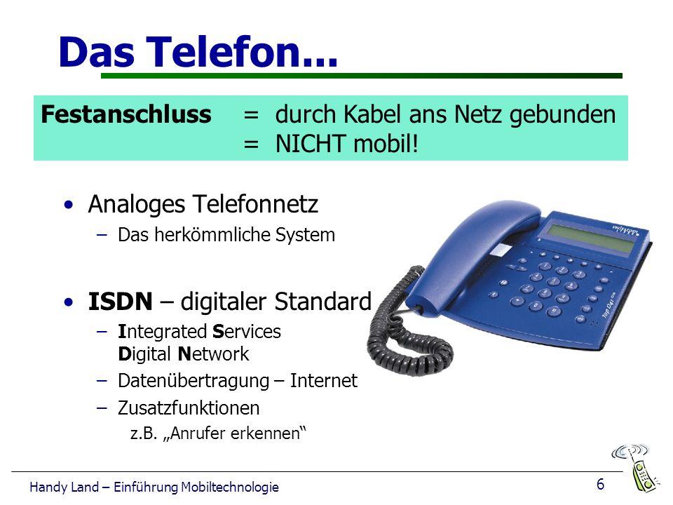 Das Telefon... Festanschluss = durch Kabel ans Netz gebunden = NICHT mobil! Analoges Telefonnetz.