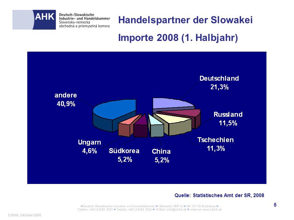 Handelspartner der Slowakei Importe 2008 (1. Halbjahr)